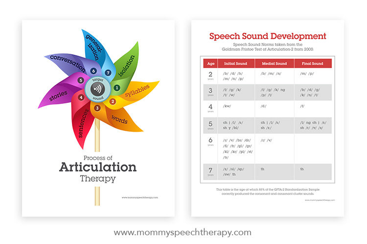 Download New Speech Handouts - Mommy Speech Therapy